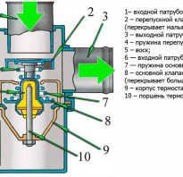 Как проверить термостат ваз 2107