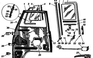 Как поставить стеклоподъемник на уаз