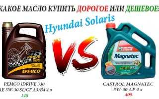 Объем масла в двигателе хендай солярис