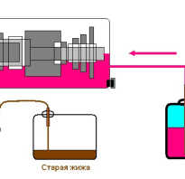 Замена масла в вариаторе митсубиси лансер 10
