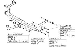 Прицепное устройство на рено дастер