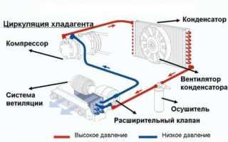 Ваз 2110 установка кондиционера