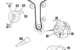 Замена ремня грм форд коннект